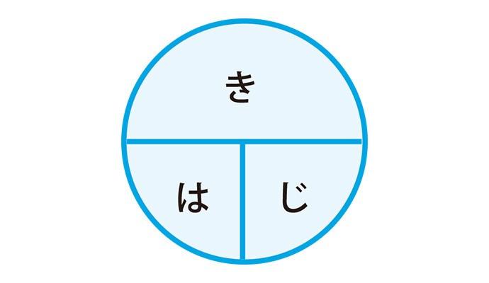 https://public0.potaufeu.asahi.com/0969-p/picture/26195998/f3ccdd27d2000e3f9255a7e3e2c48800.jpg