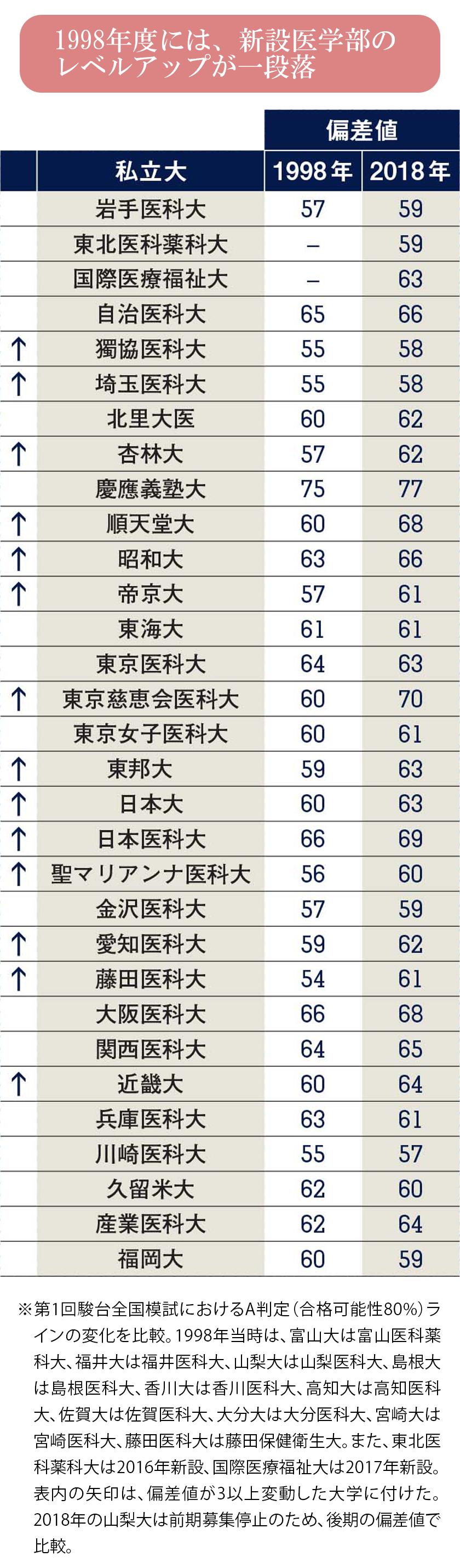 関西 外語 大学 偏差 値